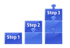 blue steps 1-3 as puzzle pieces